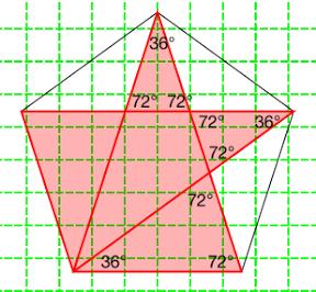 五角形から黄金三角形 – Mzlog ...