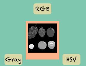 OpenCVで白黒写真にしてみる – Mzlog 水島企画